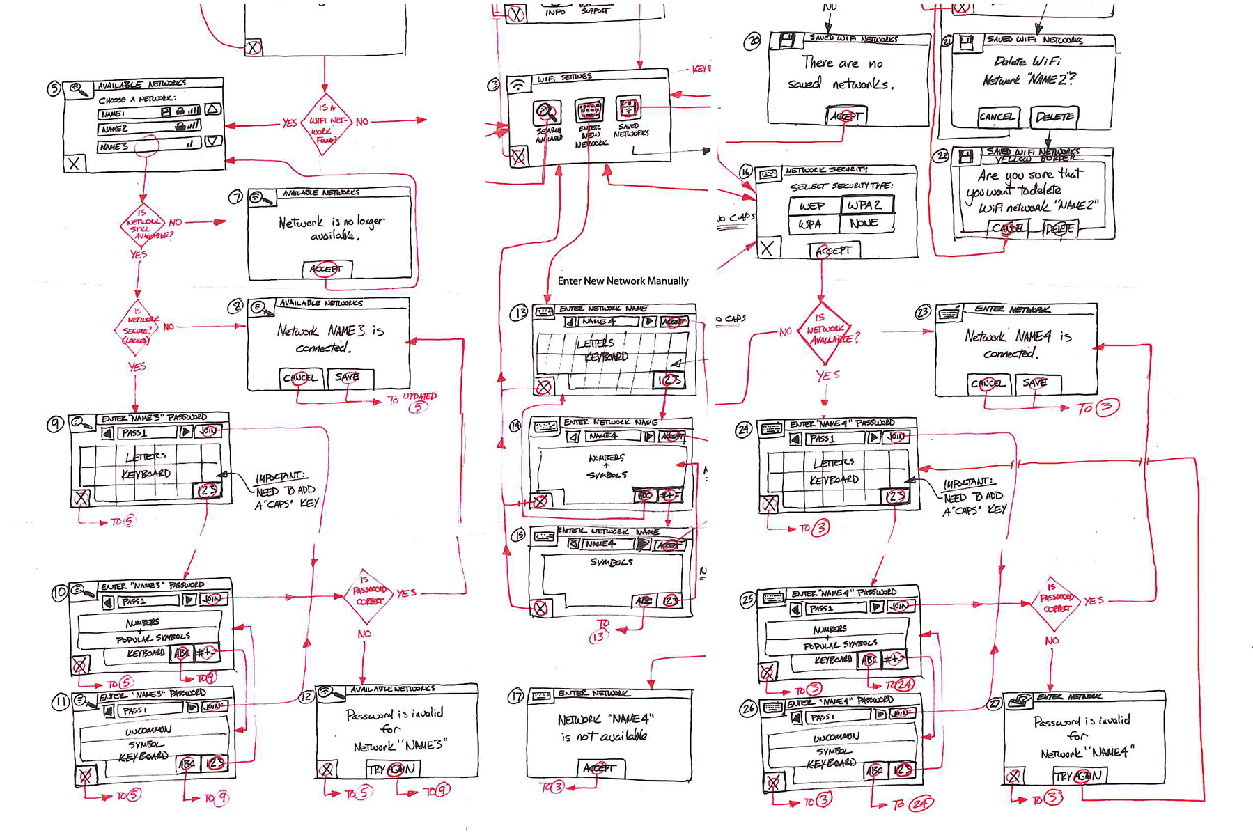 WIRE FRAME FLOW CHART