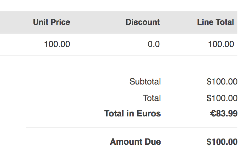 invoice total currency