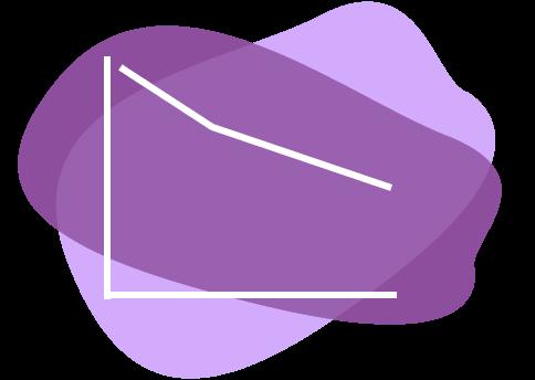 Customer Lifecycle Graph