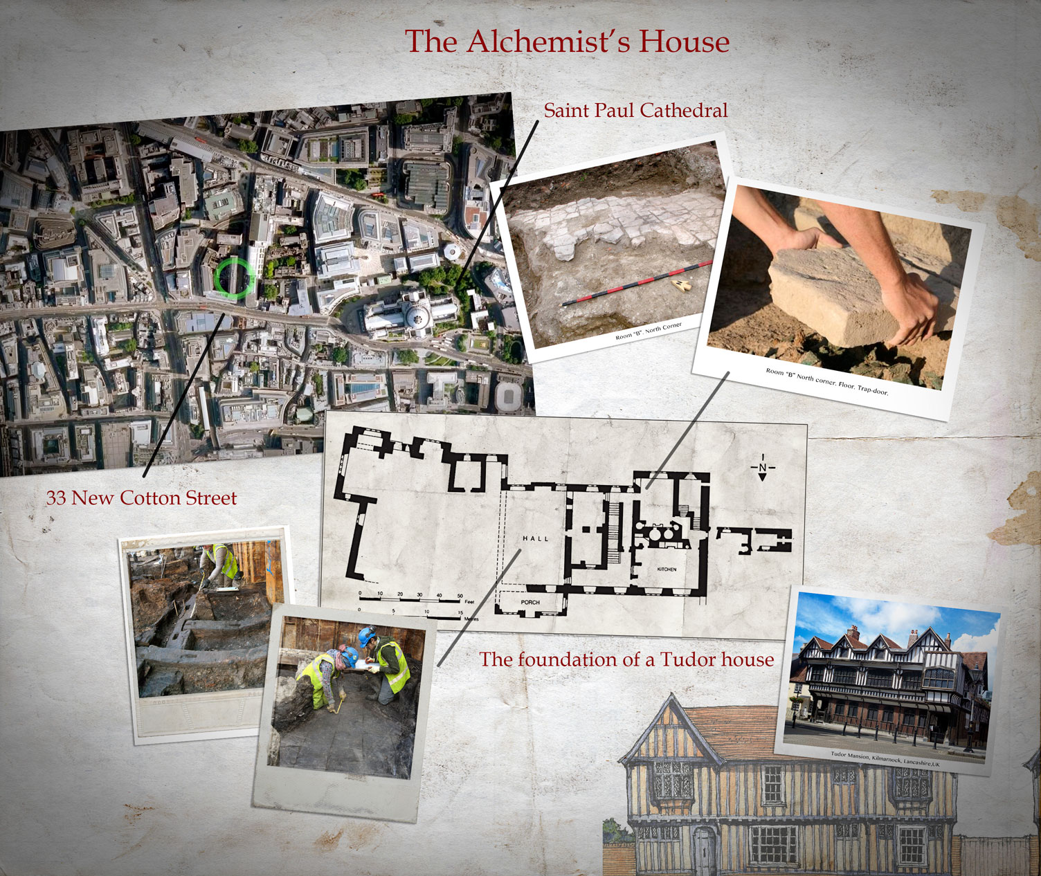 The Discovery of the Alchemist's laboratory in London