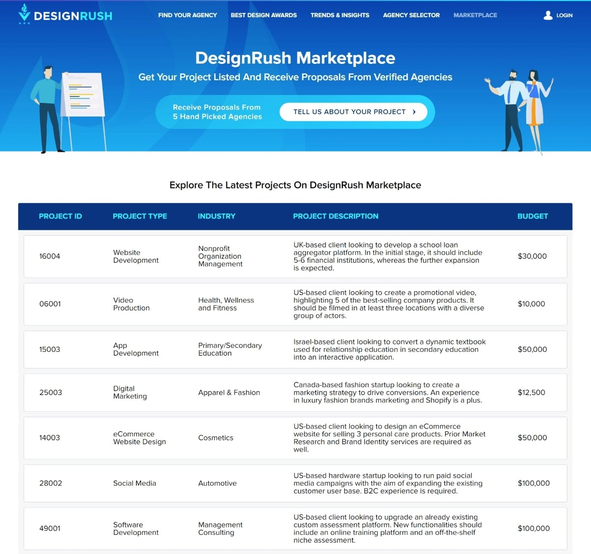 DesignRush Marketplace