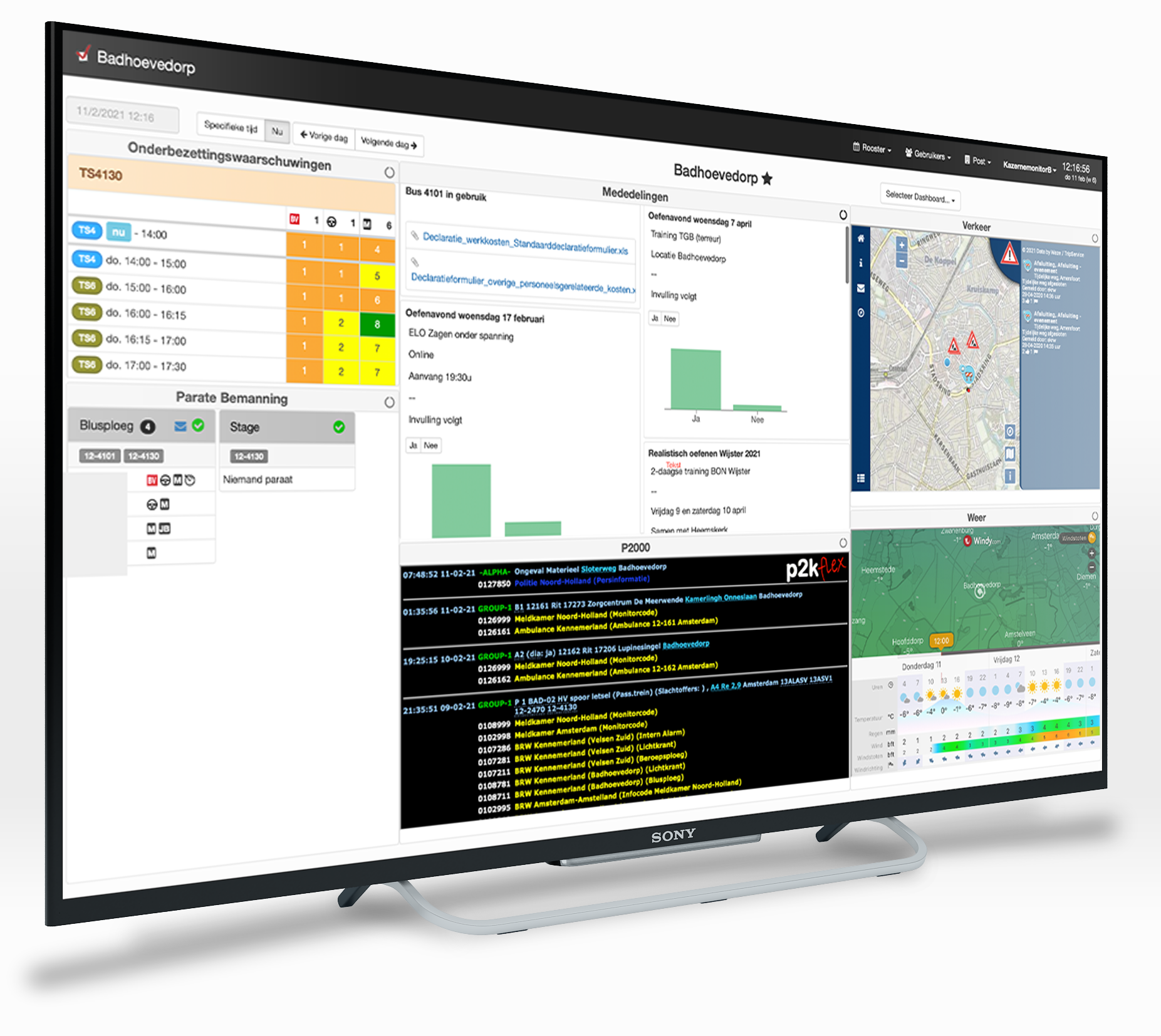 Dashboard op monitor