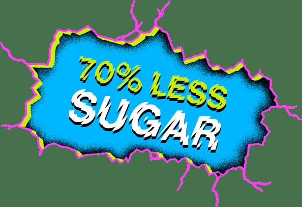 70% Less Sugar