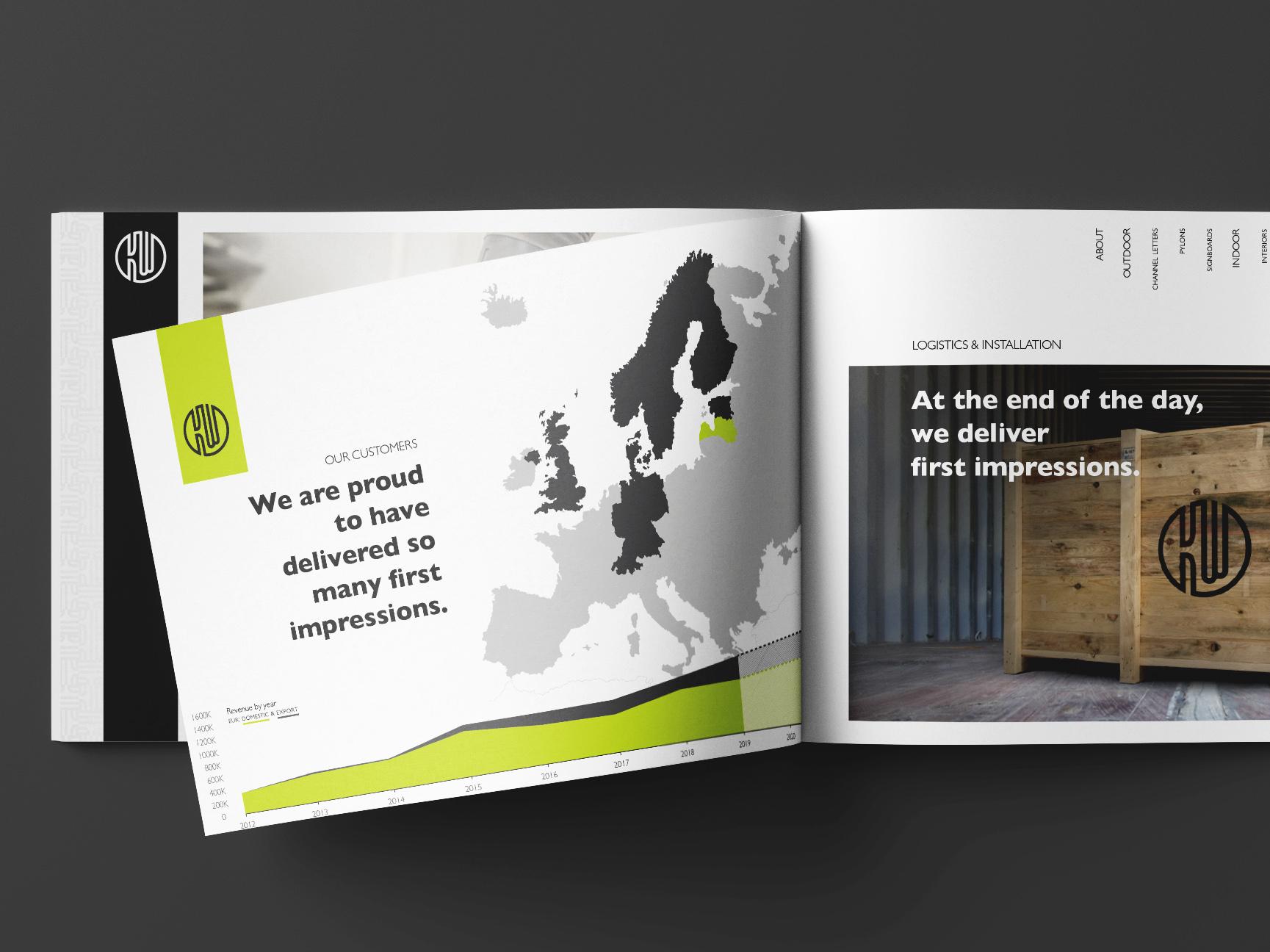 Kvikworks brochure