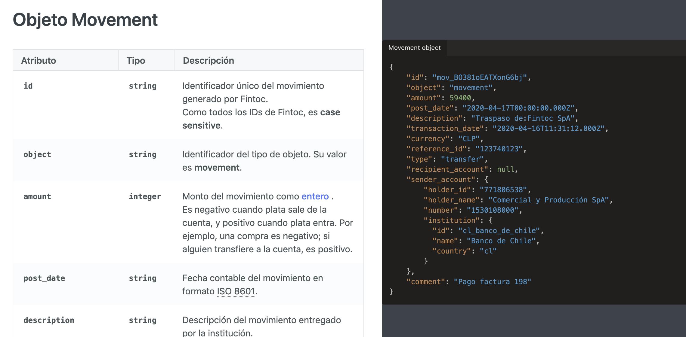 Identificar fácilmente objetos de la API