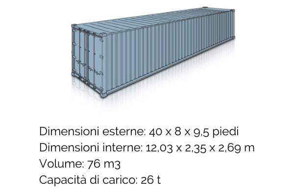 container 40 piedi
