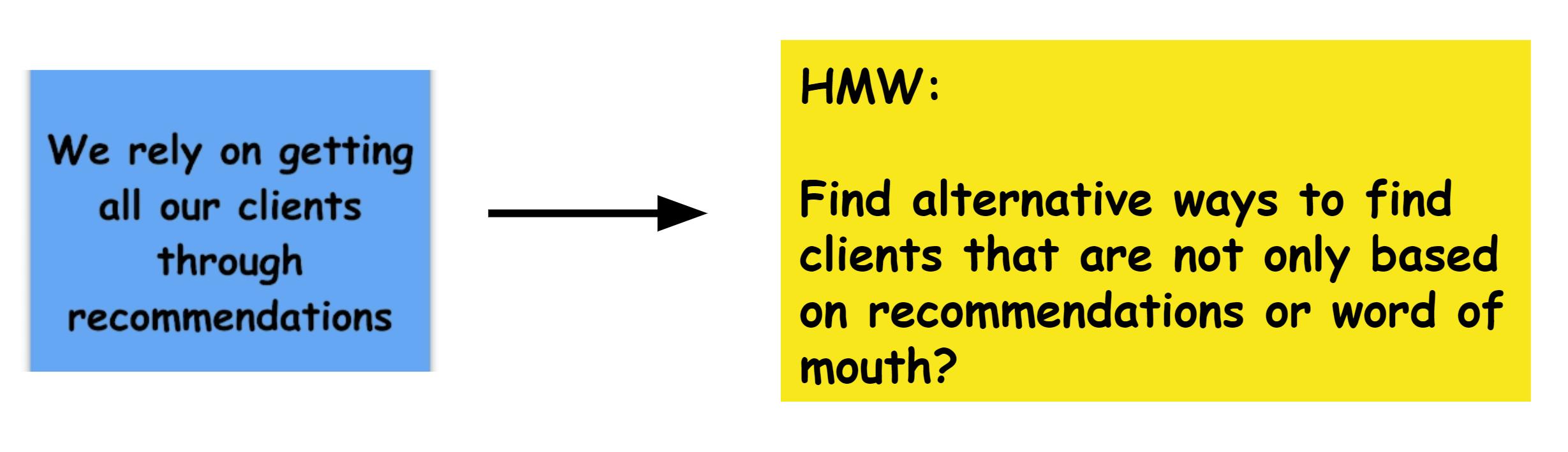 Example HMW statement