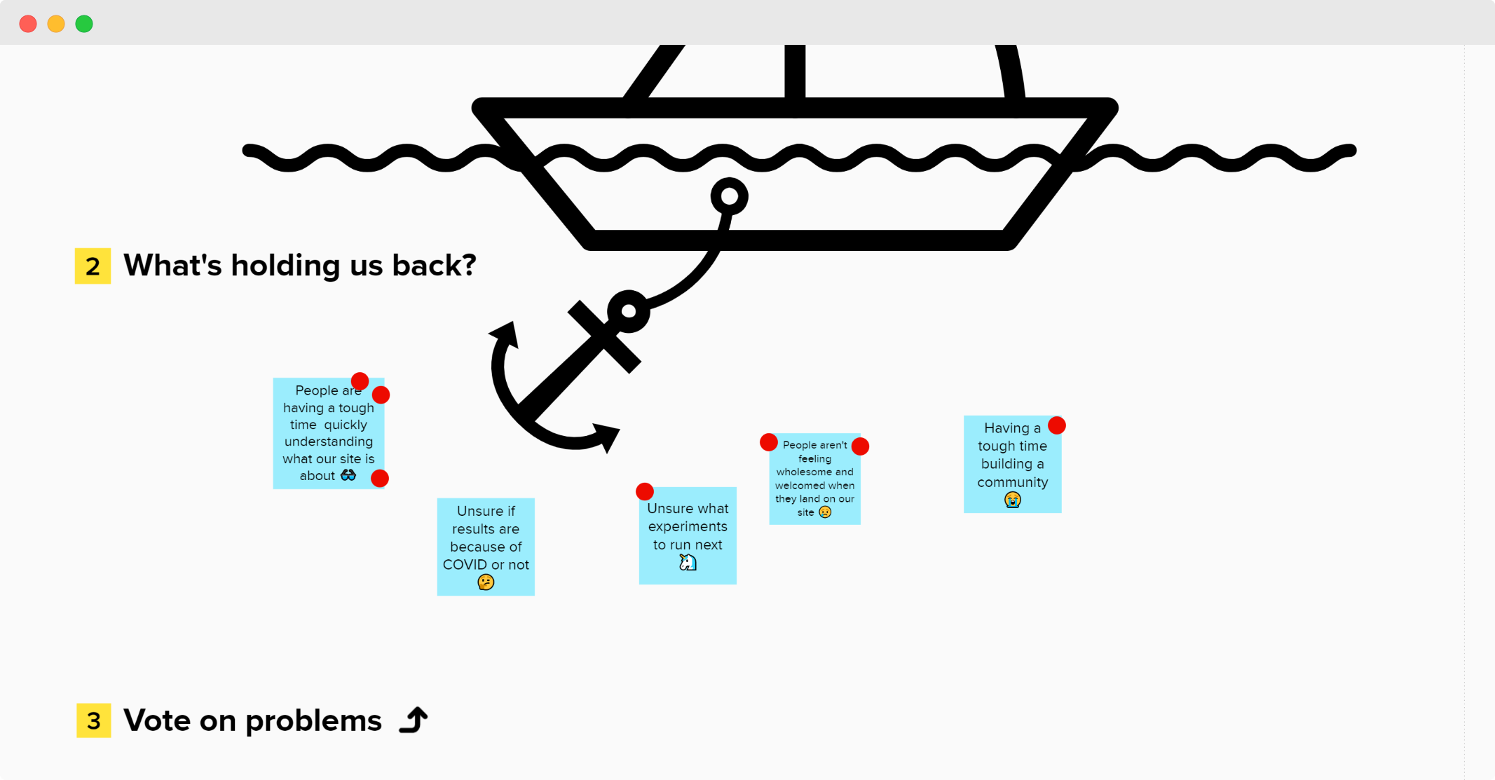 A screenshot of the workshop dashboard showing the third step, vote on the problem