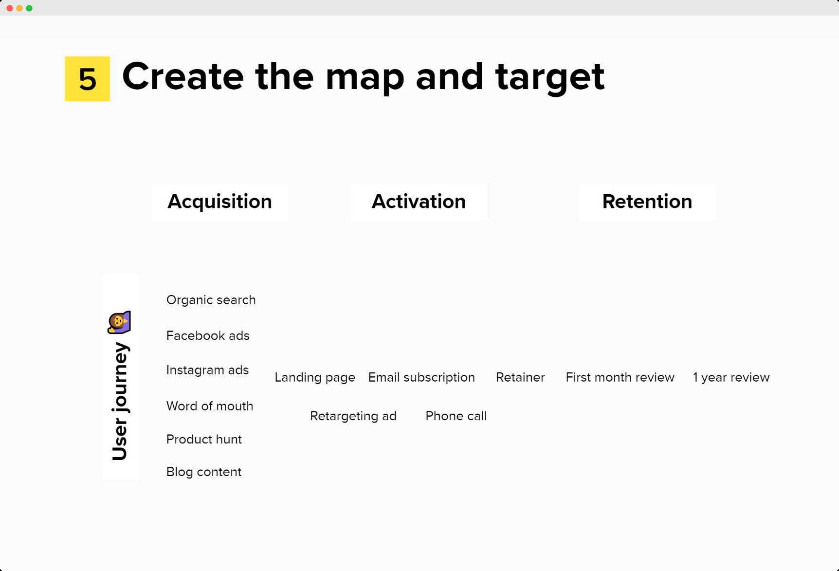 A screenshot of the growth marketing jam