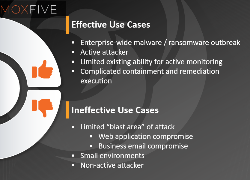 Example Endpoint Technology Use Cases in Incident Response