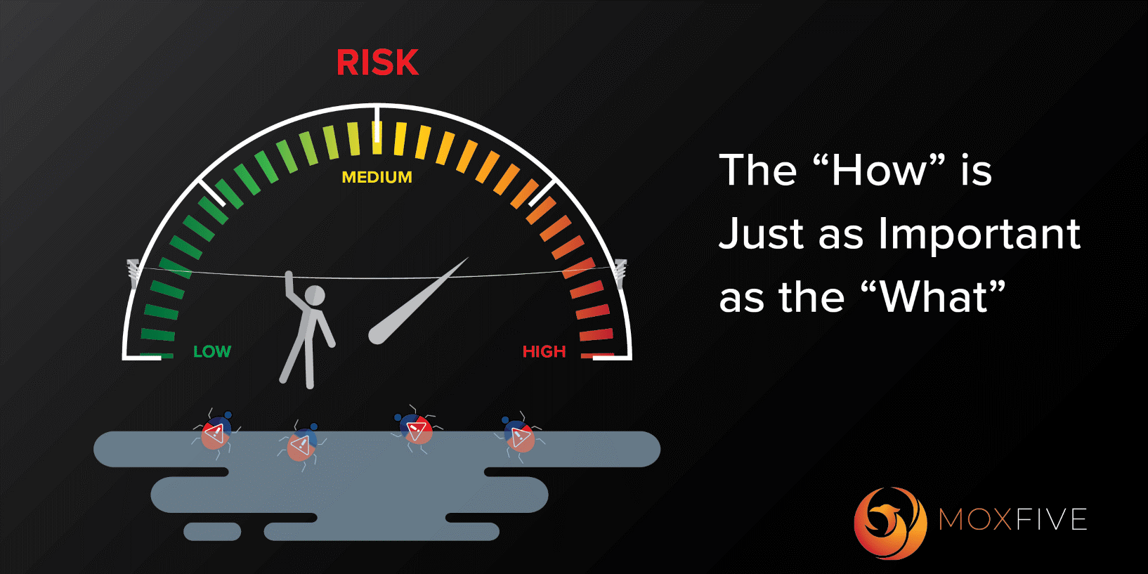 """Assessing Risk: The """"How"""" is Just as Important as the """"What"""""""