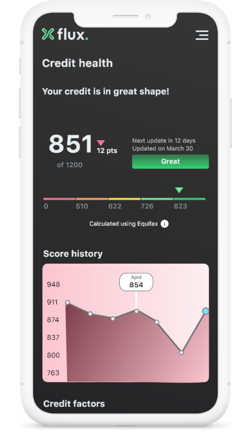Mobile phone image with Flux App Credit Health tool
