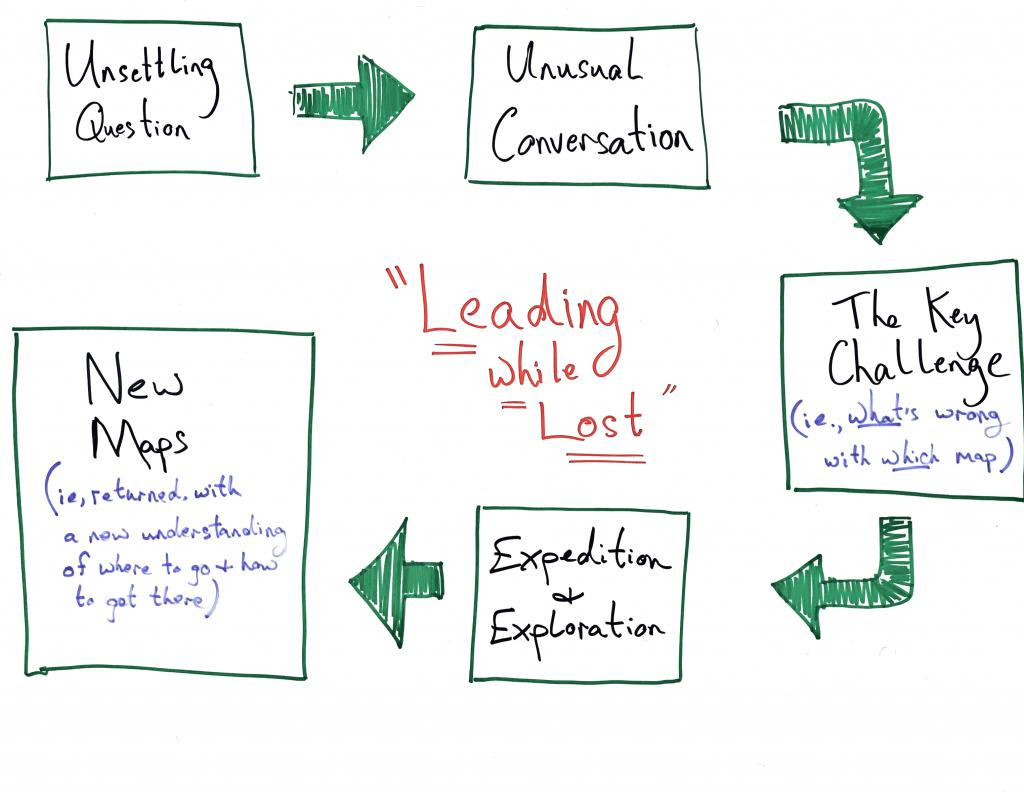 Leading While Lost_Chris Kutarna