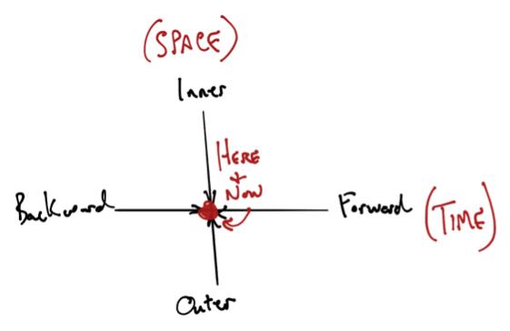 Diagram, schematicDescription automatically generated