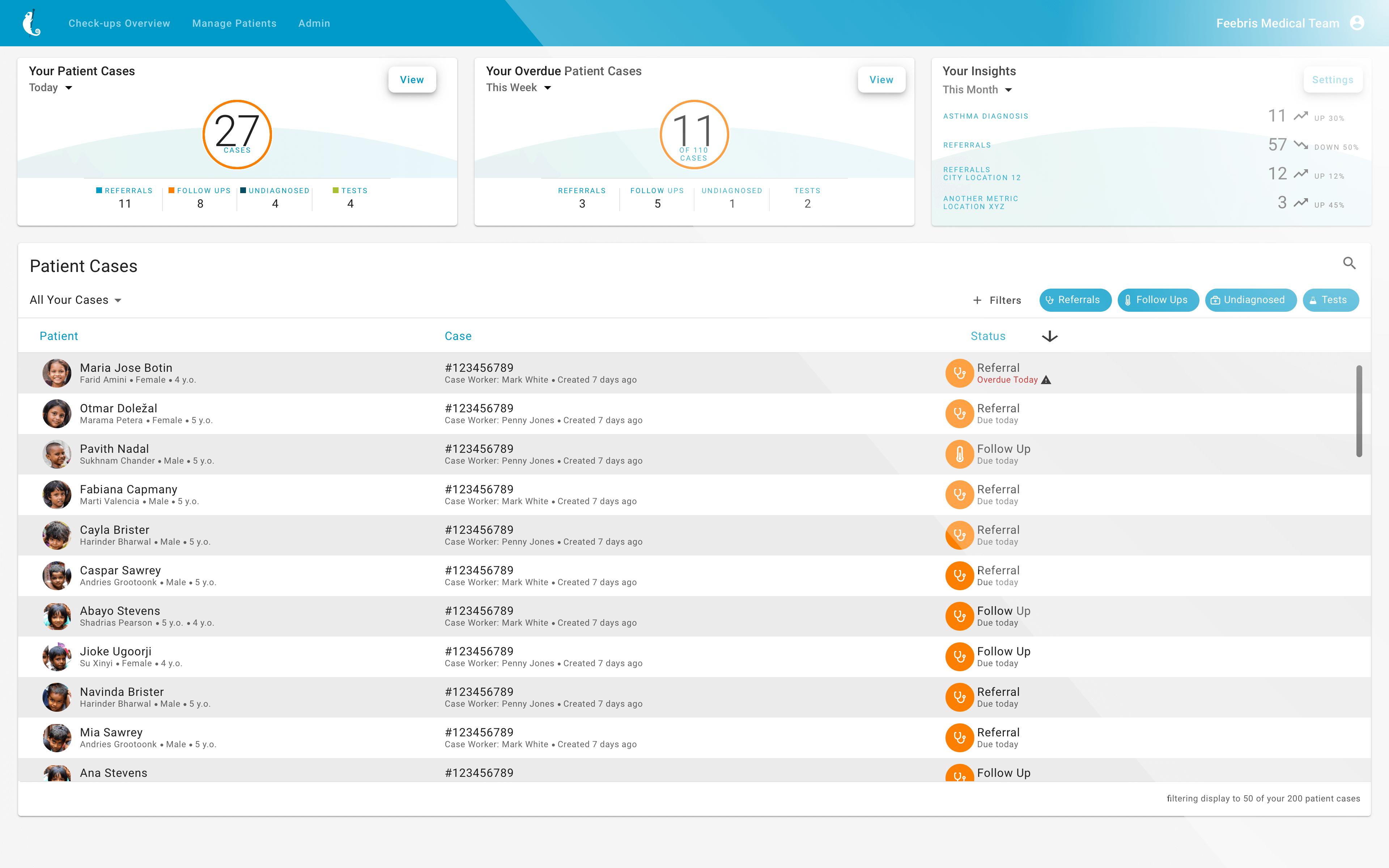 Feebris Web Platform Dashboard