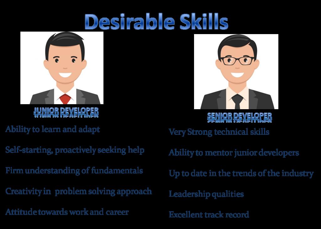 desirable skills for junior developer