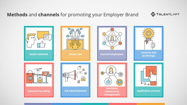 employer brand promotion methods