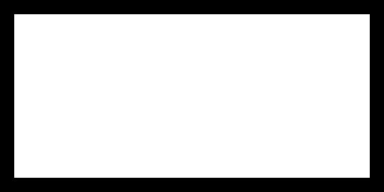 Proclaimers x Online Logo