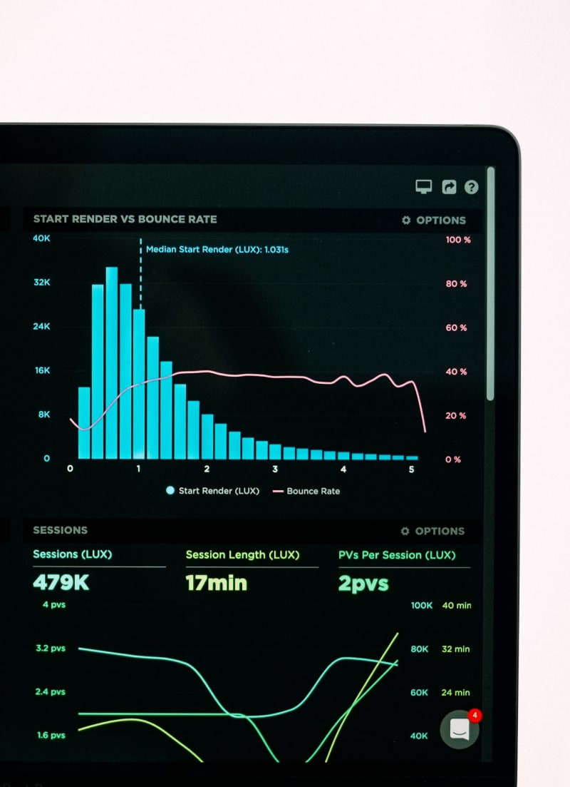 Pantalla de ordenador donde se muestran un dashboard con gráficas