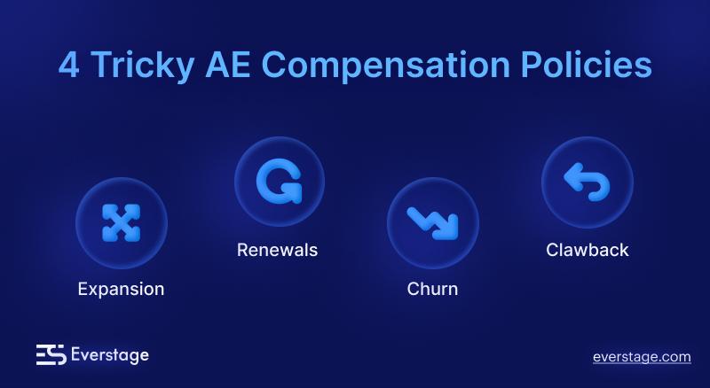 4 Tricky AE Comp Policies to Define ASAP