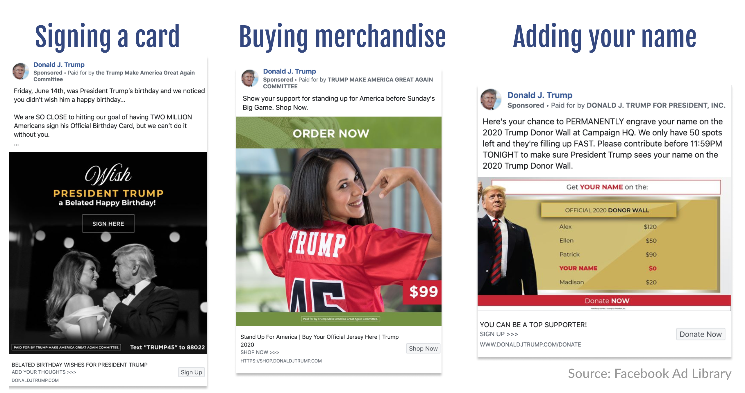 Trump campaign's most popular calls to action on Facebook
