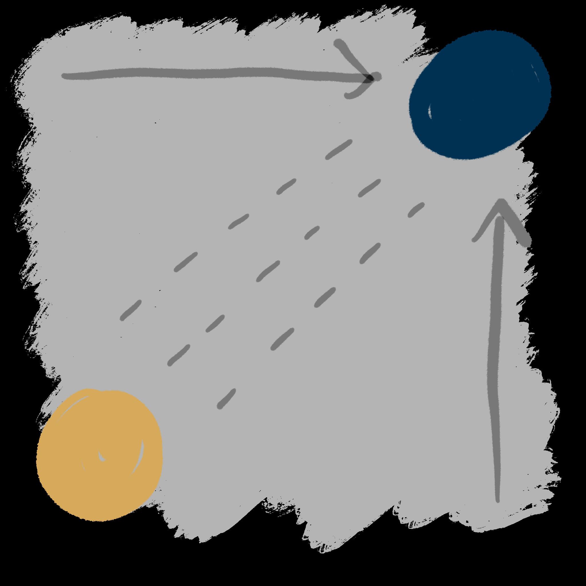 Der Andy Duke Wegekompass für einen organisierten Transformationsprozess
