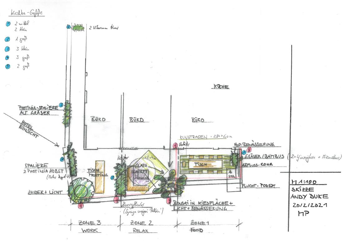 Der Andy Duke Raumplan