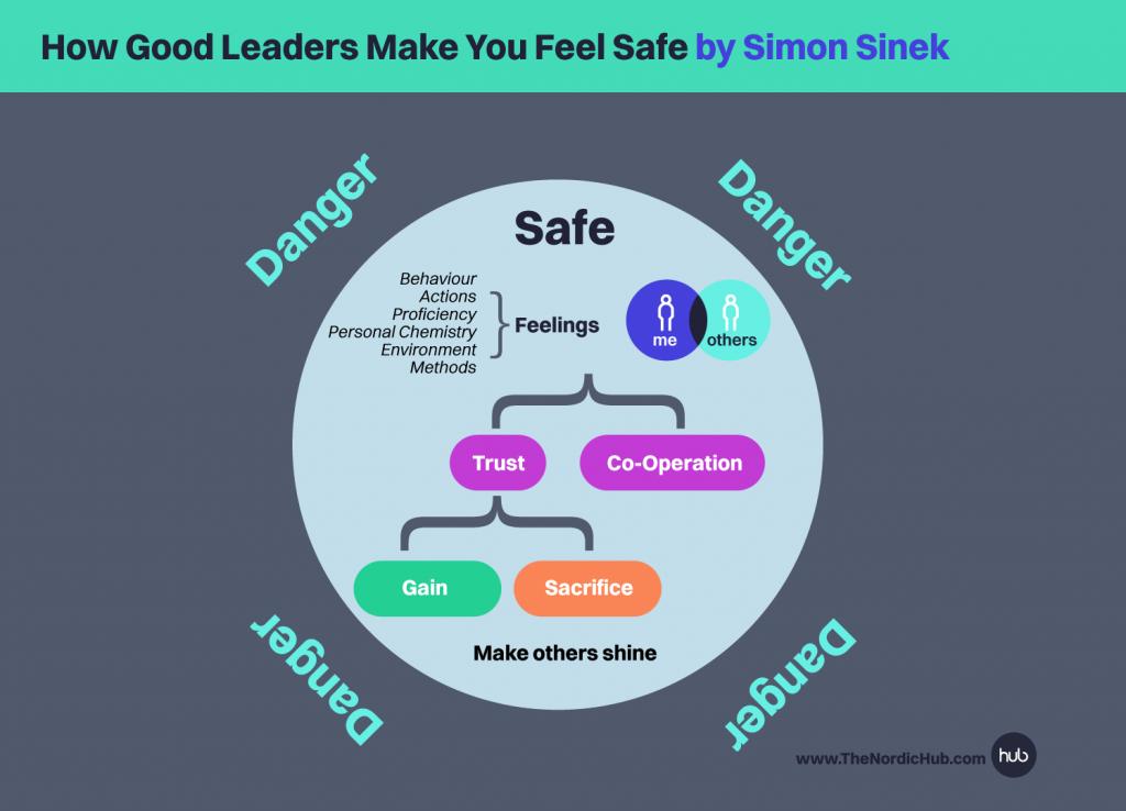 simon sinek how great leaders make you feel safe