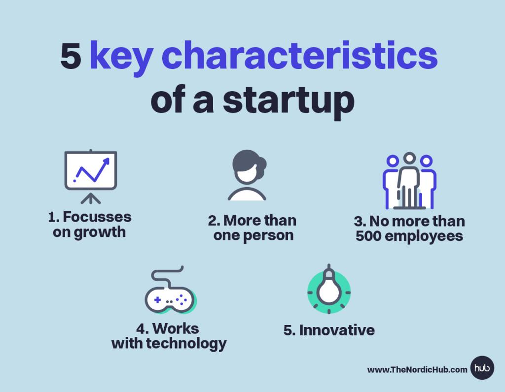 Characteristics-of-startup-the-hub