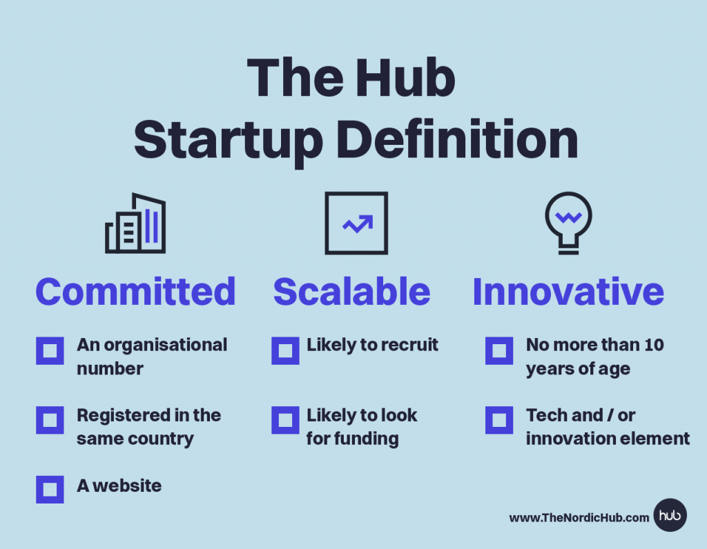The Hub_startup_Definition