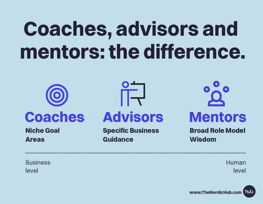 Difference Between Coaches Advisors Mentors