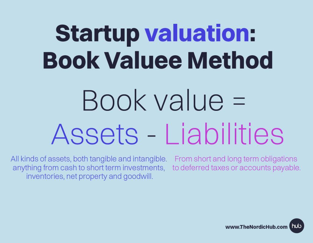 BookValue_valuation