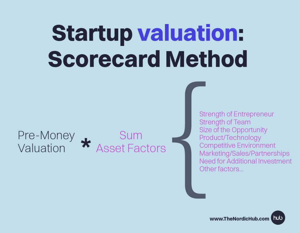 Scorecard_valuation
