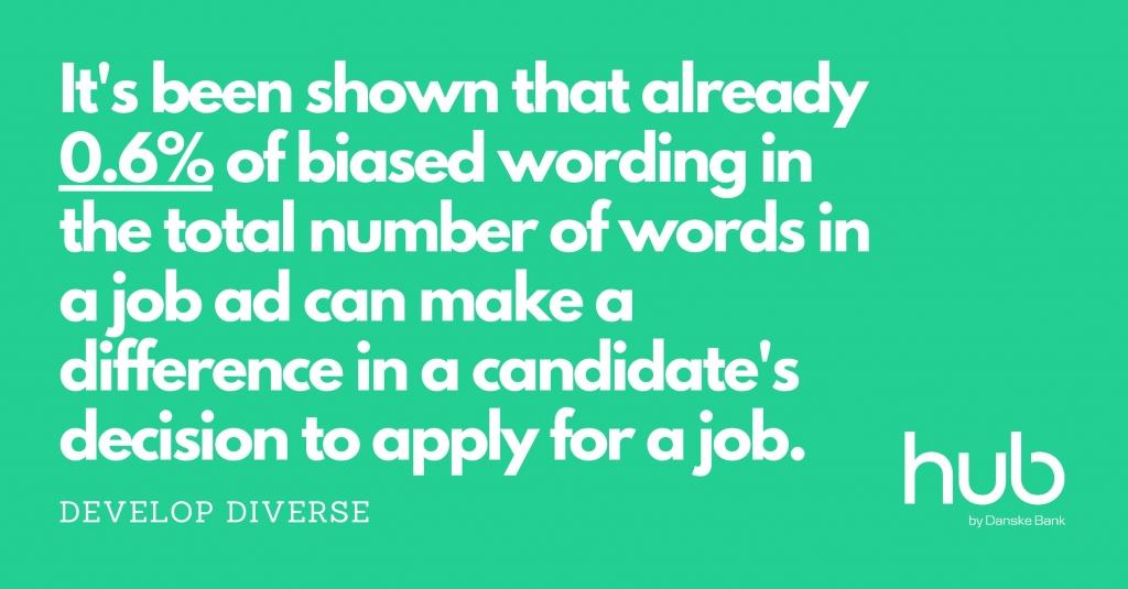 Inclusive language in job posts