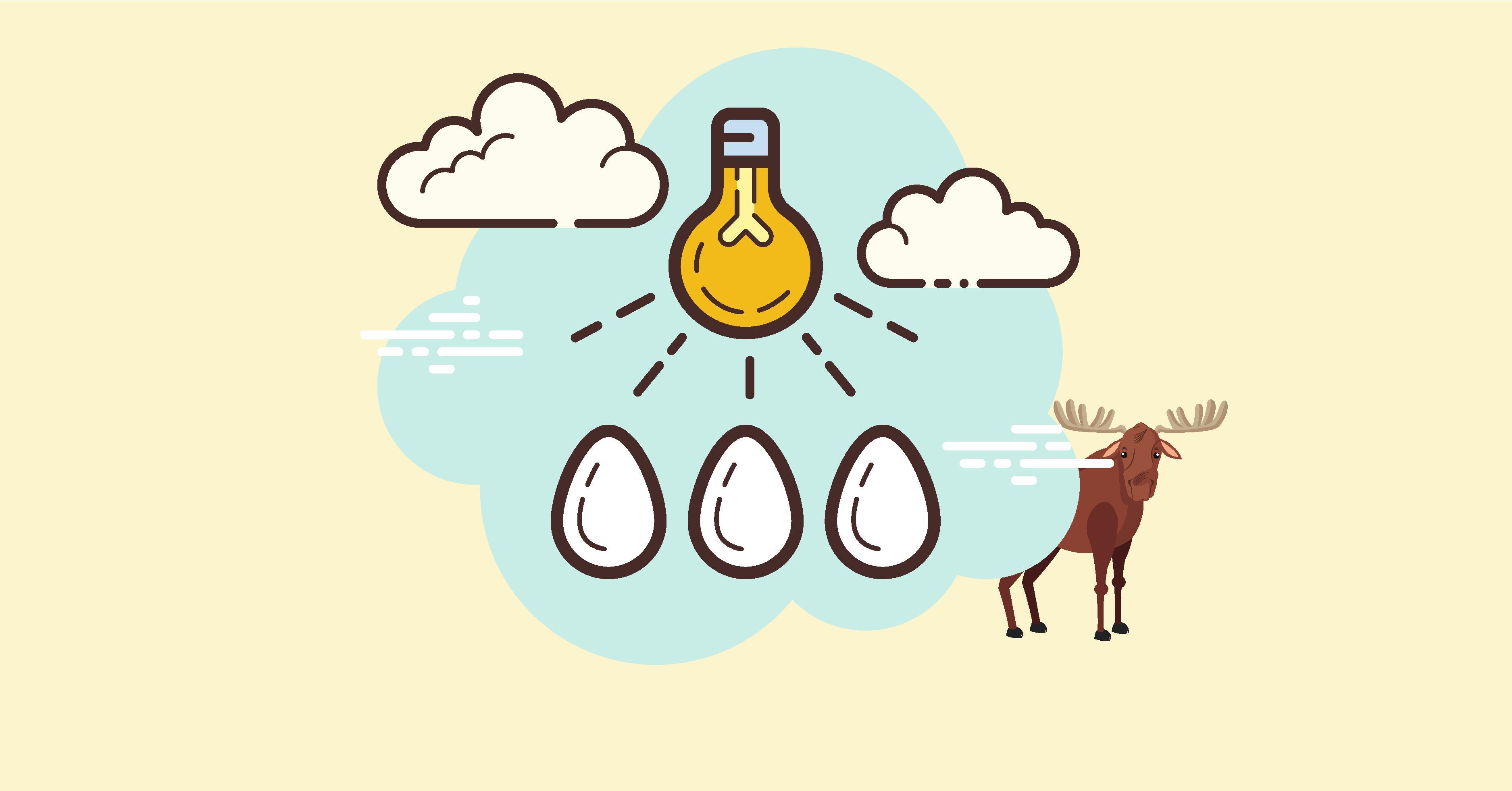 The 15 Best Startup Incubators in Sweden