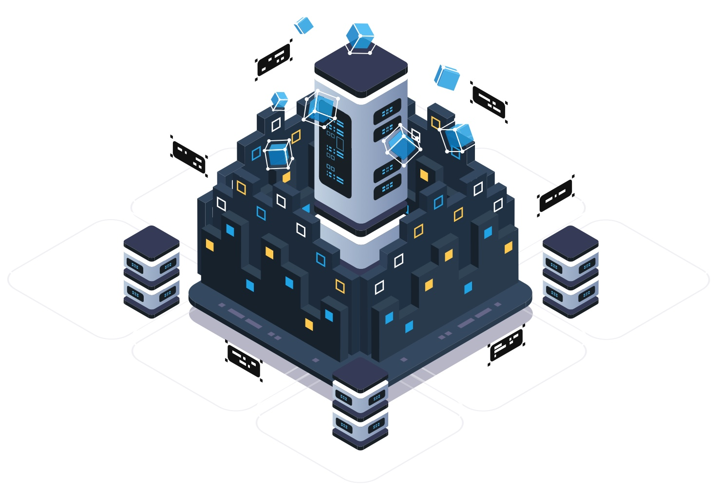 Container Cluster