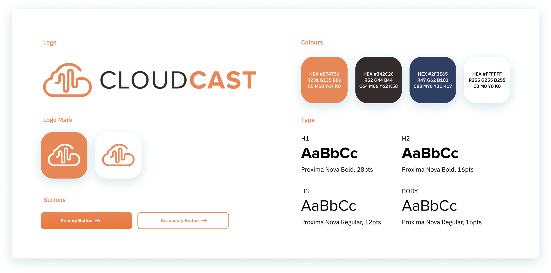Cloudcast Case Study Style Guide