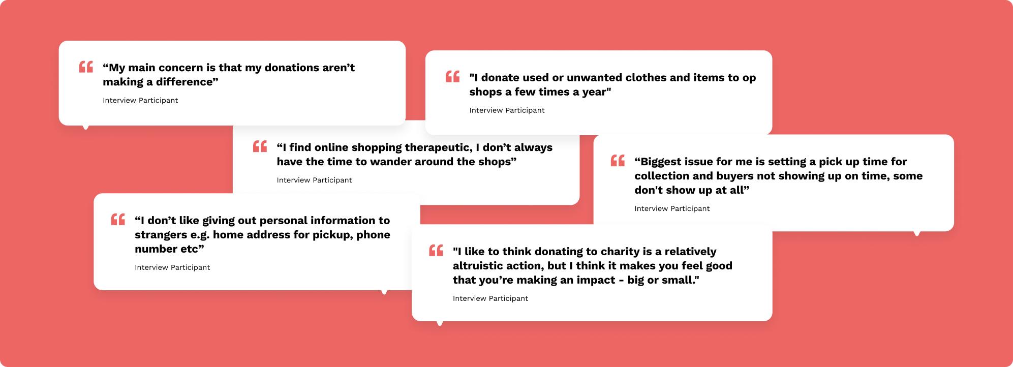 charityBay Case Study Key Insights