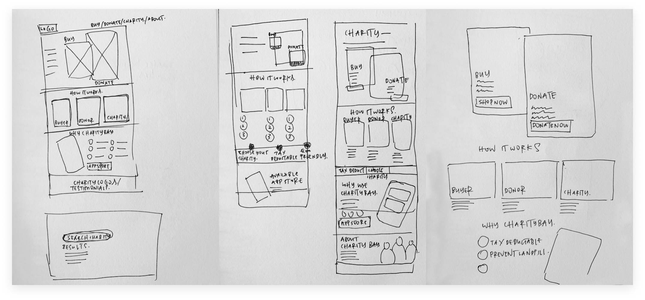 charityBay Case Study Wireframe Homepage Sketches