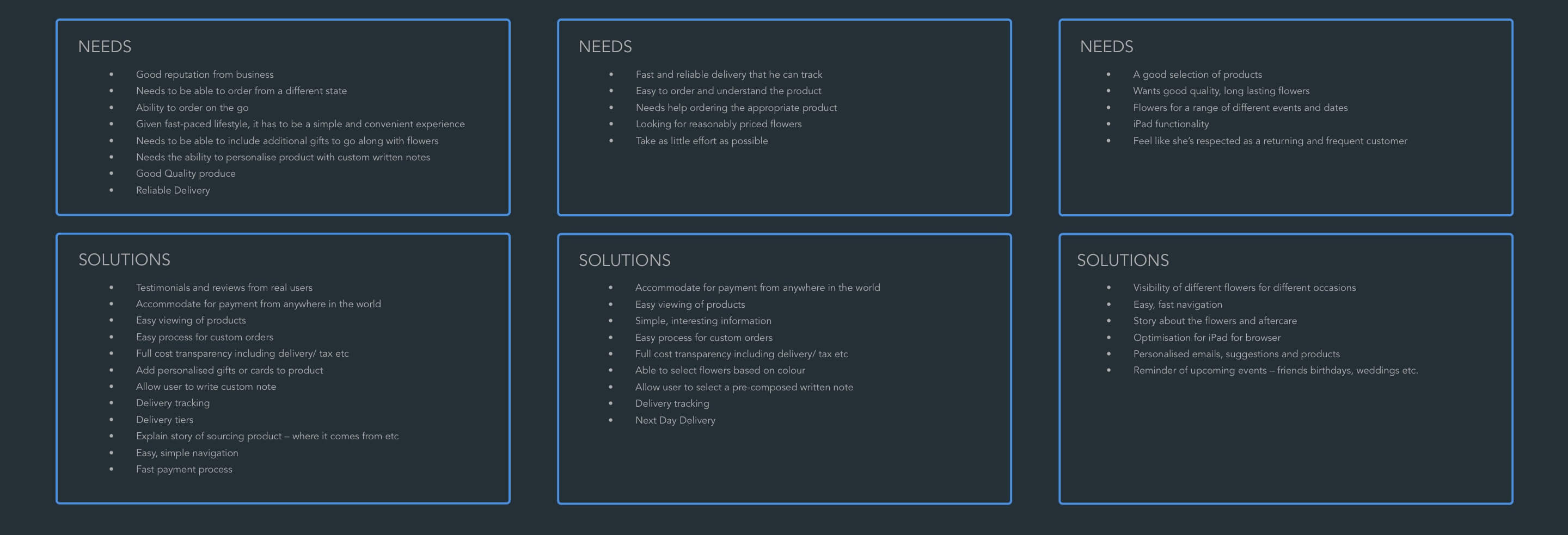 The needs and solutions of each persona