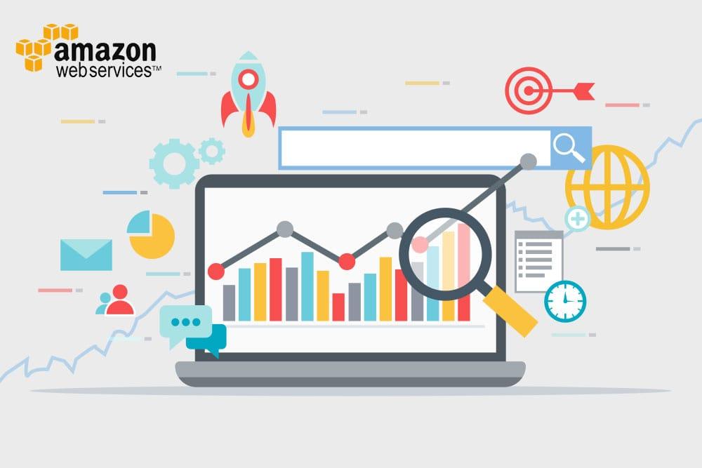 Amazon Competitor Detection