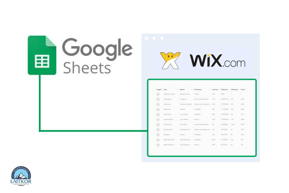 Wix Stores to Google Sheets Database