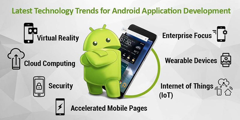 Latest Technology Trends for Android Application Development