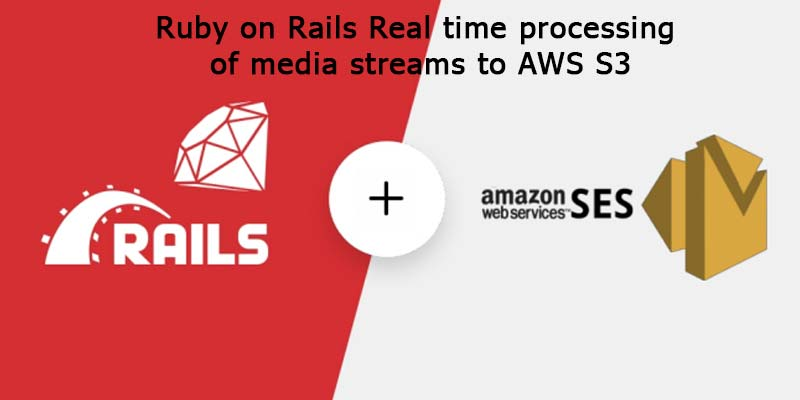 Ruby on Rails - Real-time processing of media streams to AWS S3