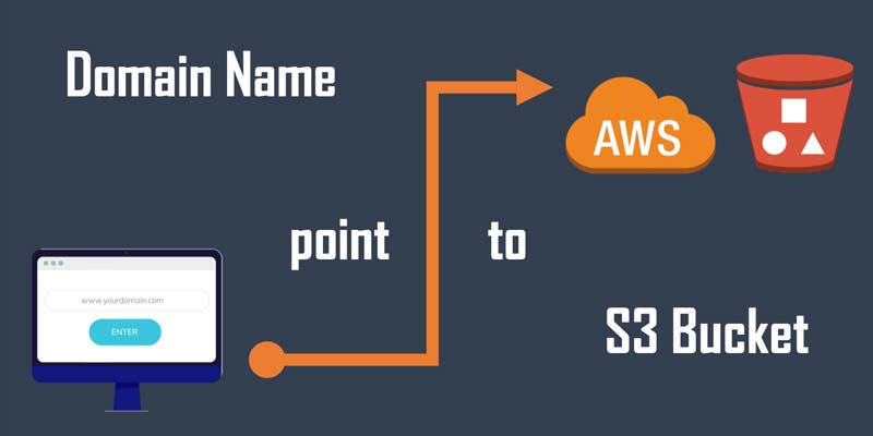 AWS script for domain/S3 creation