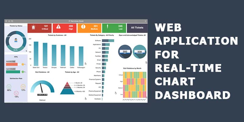 Web Application for Real-Time Chart Dashboard