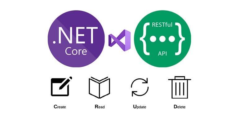 .NET Loan Application API