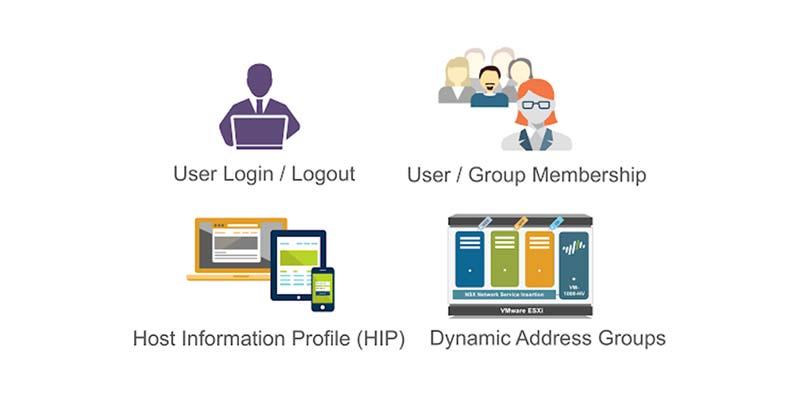 Windows-based User/Group Management Tool
