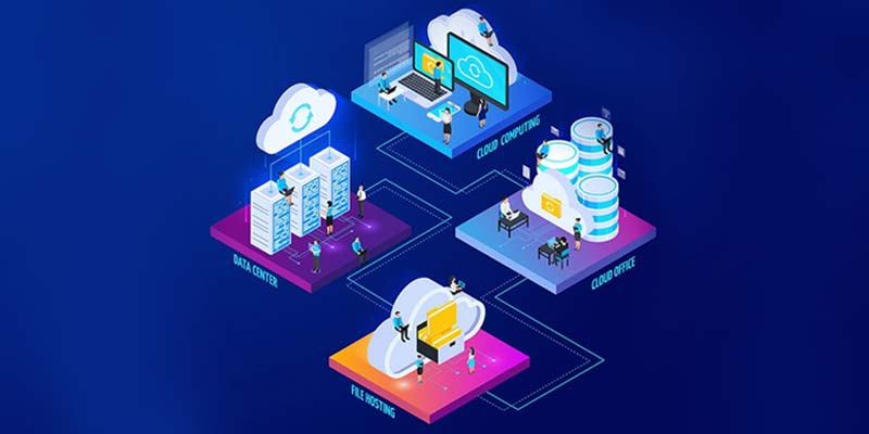 AirTable API Integration