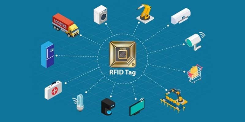 Paired RFID Detect, Manage, Monitor